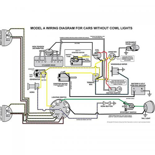 [XOTG_4463]  Model A Ford Wiring Parts Spares | ONeill Vintage Ford UK | Wiring Diagram For Ford Model A |  | O'Neill Vintage Ford